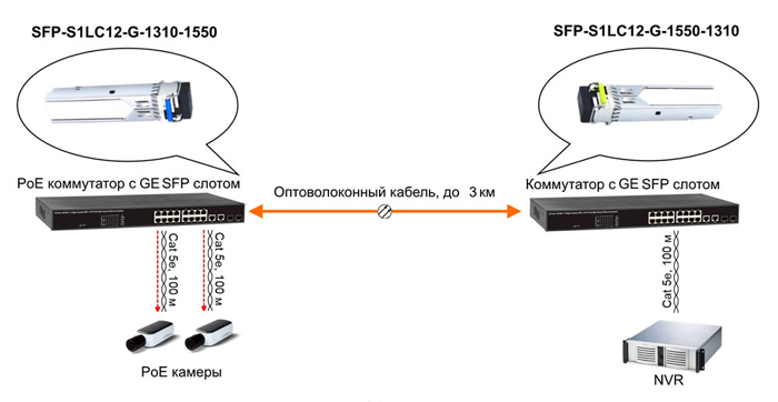 12784 SFP S1LC12 G sh1