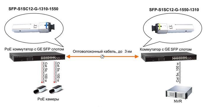 12785 SFP S1SC12 G sh1
