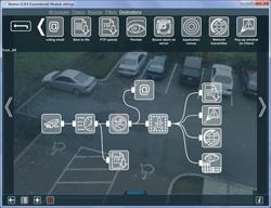 Xeoma - кроссплатформенное ПО для видеонаблидения - Торговый Дом